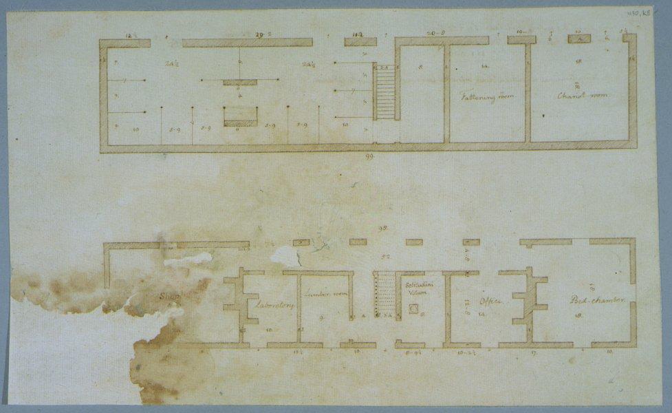 Monticello Dependencies Study Plans